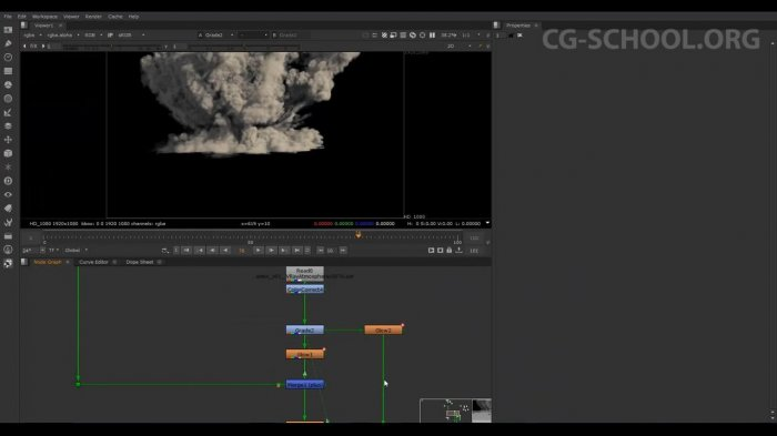 After Effects или Nuke?